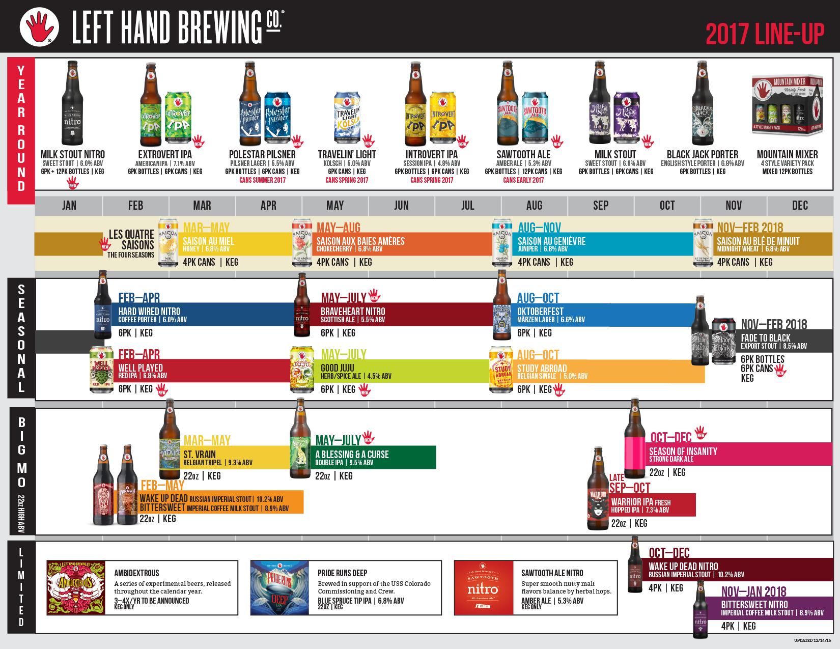 2017-beer-lineup-final