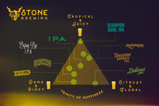 StoneTrinity