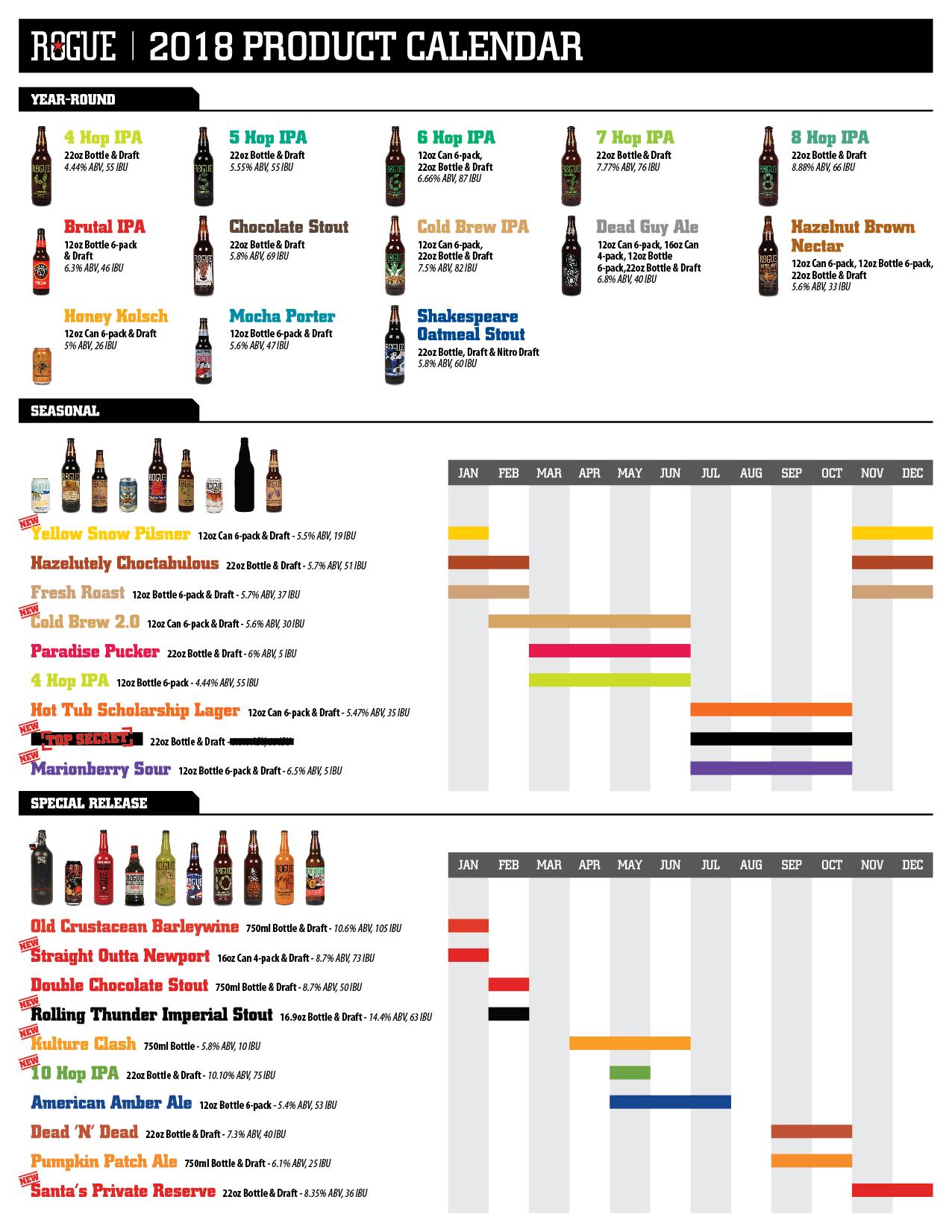 2018 Rogue Beer Calendar update