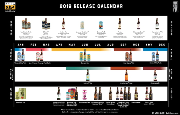 2019 releasecalendar