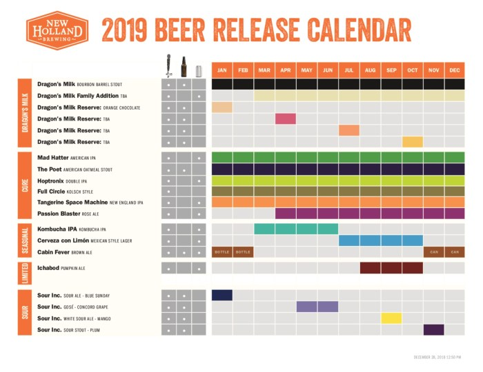 New Holland Brewing Company Beer Release Calendar