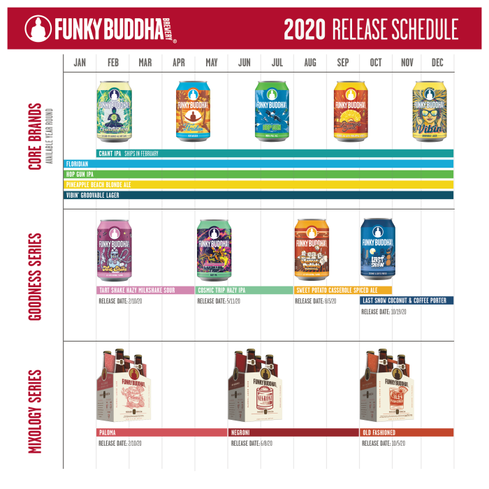 FBB_2020_Release_Schedule_Consumer_Version